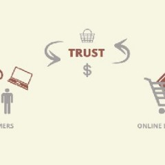 The Importance of Trust in Fashion E-Commerce and the value of Reviews