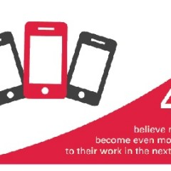 Oracle Urges Organizations to Accelerate Mobile Adoption