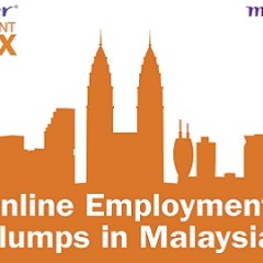 Online Employment Slumps by 23% in Malaysia