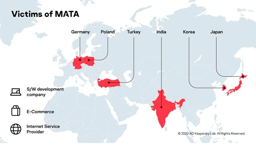 Victims of MATA framework are located across the world