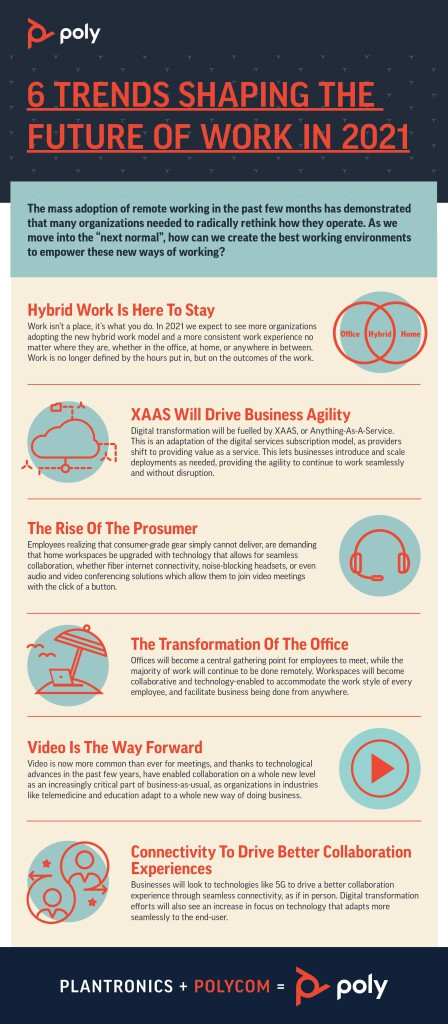 6 Trends Shaping The Future of Work in 2021
