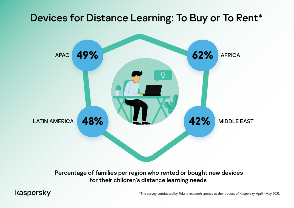 1907_Devices for Distance Learning_Landscape