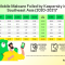 Kaspersky Foils Over 2K Mobile Malware Per Day In SEA